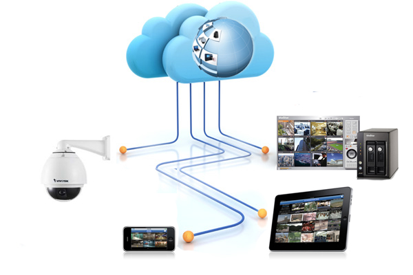 IP video micro cloud